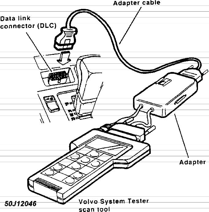 volvo 850 tail light diagram