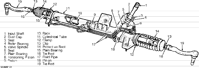 Volvo 850 Steering System Power Rack Pinion Service Manual