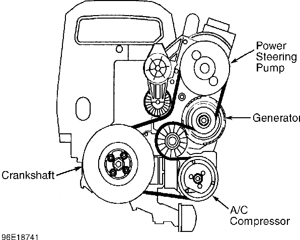 95 chevy lumina engine diagram