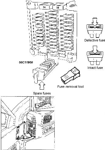 volvo 960 fuse box location