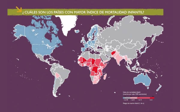 Mortalidad infantil en el mundo