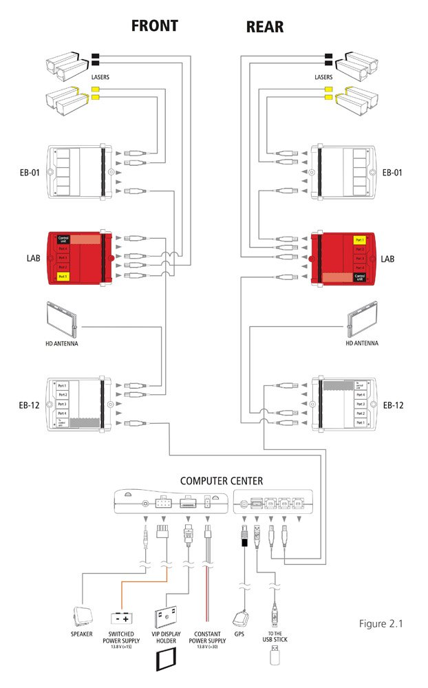 Wiring Diagram For Chris Craft fuse box for 2006 ford f250 wiring