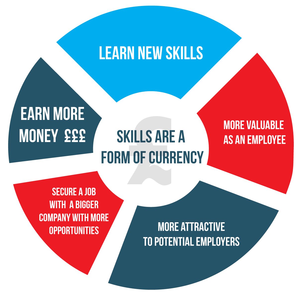 resume good organisational skills sample customer service resume resume good organisational skills examples of organization skills chron select a skill below that you would