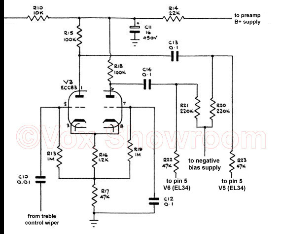 phase selector flipper inverter