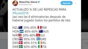 #PerúenRusia2018