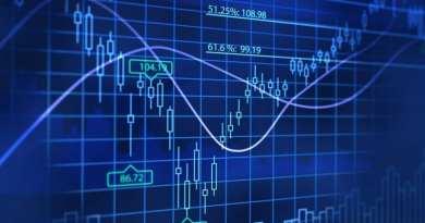 forex-trading-1024x768-800x445