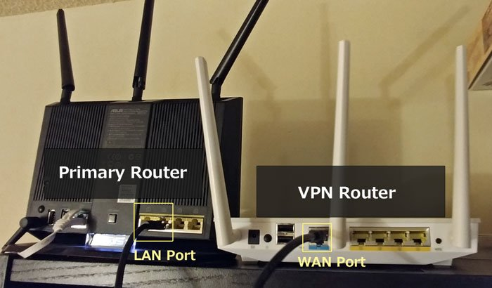 Dual-router setup w/ a dedicated VPN Router A step-by-step tutorial