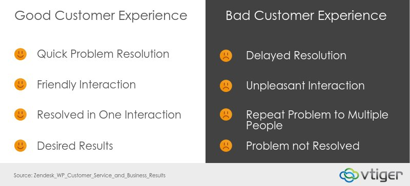 Four key elements of a great customer service experience The