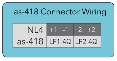 Nl4-as-418