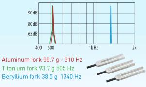 tunning-forks