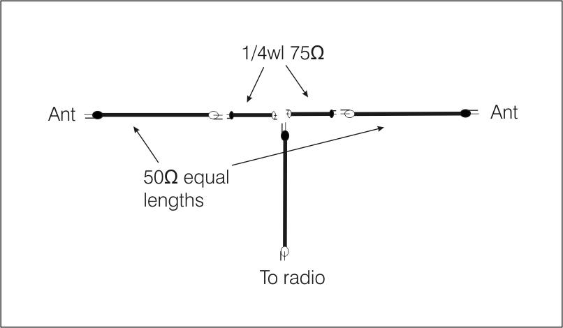 8 bay antenna wiring diagram
