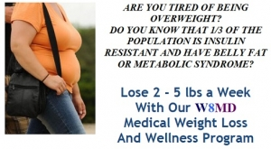 tired of being overweight? W8MD medical weight loss centers program can help!