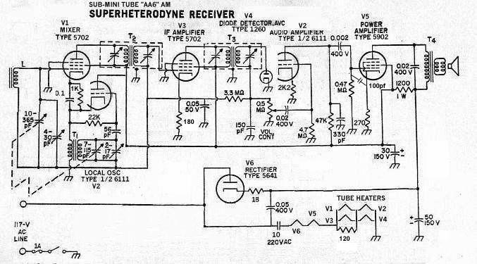 radio schematics for aa5