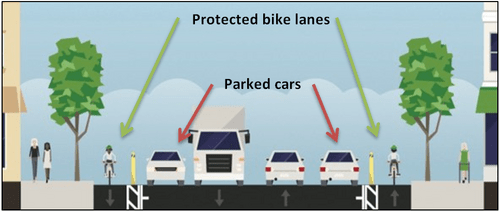 Quincy with a protected bike lane. Image from Streetmix.