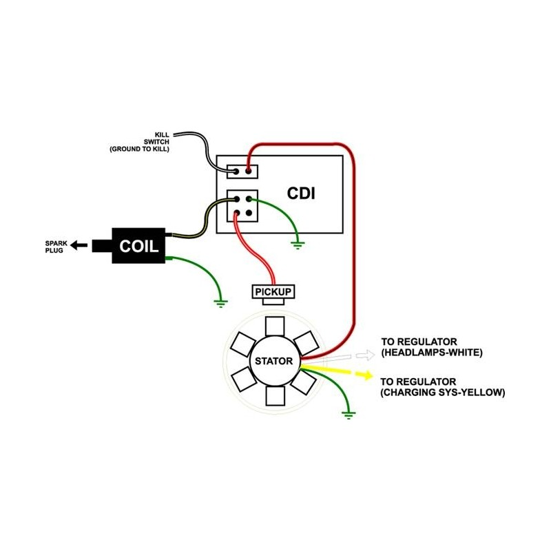4 pin cdi box wiring diagram