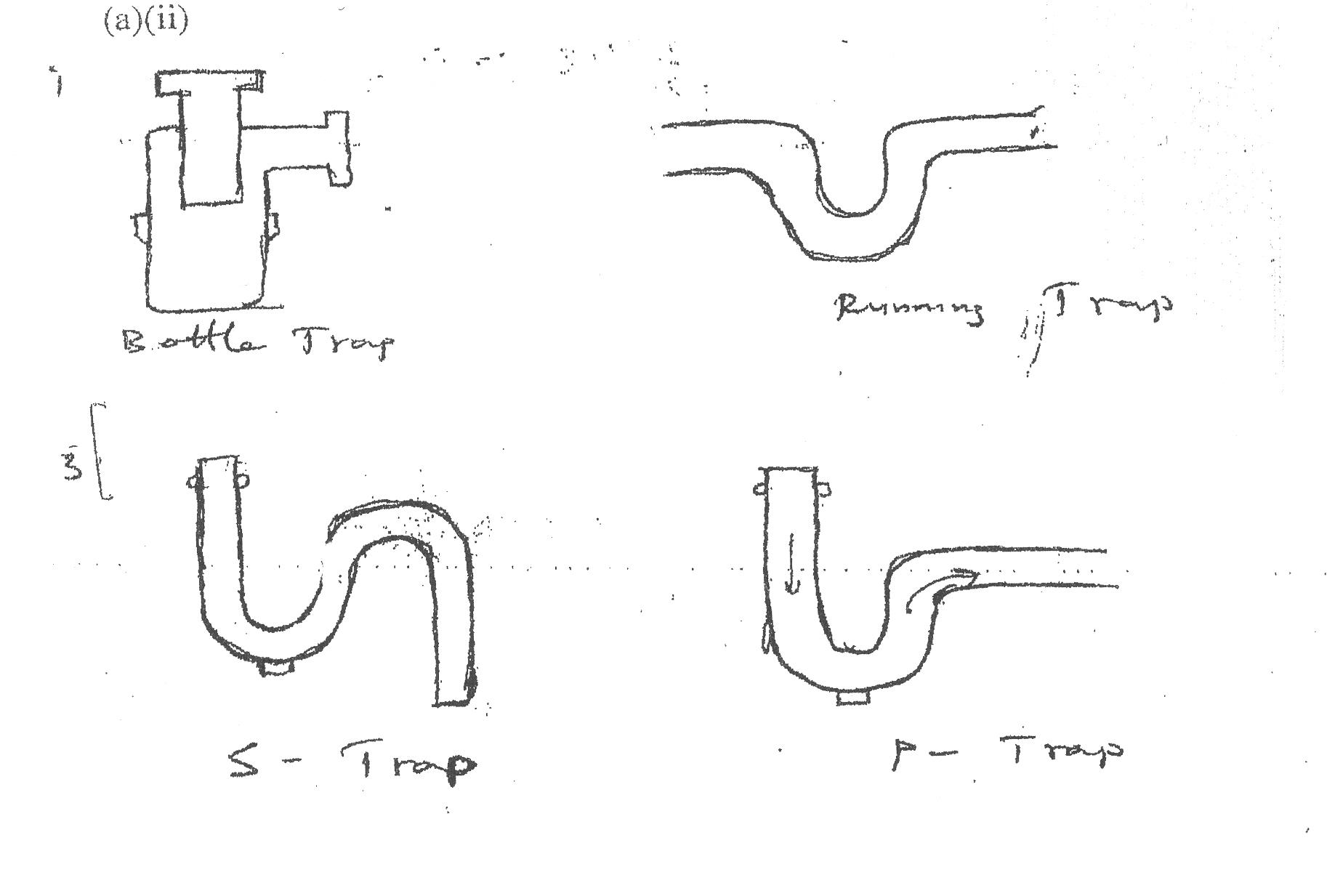 external wiring conduit
