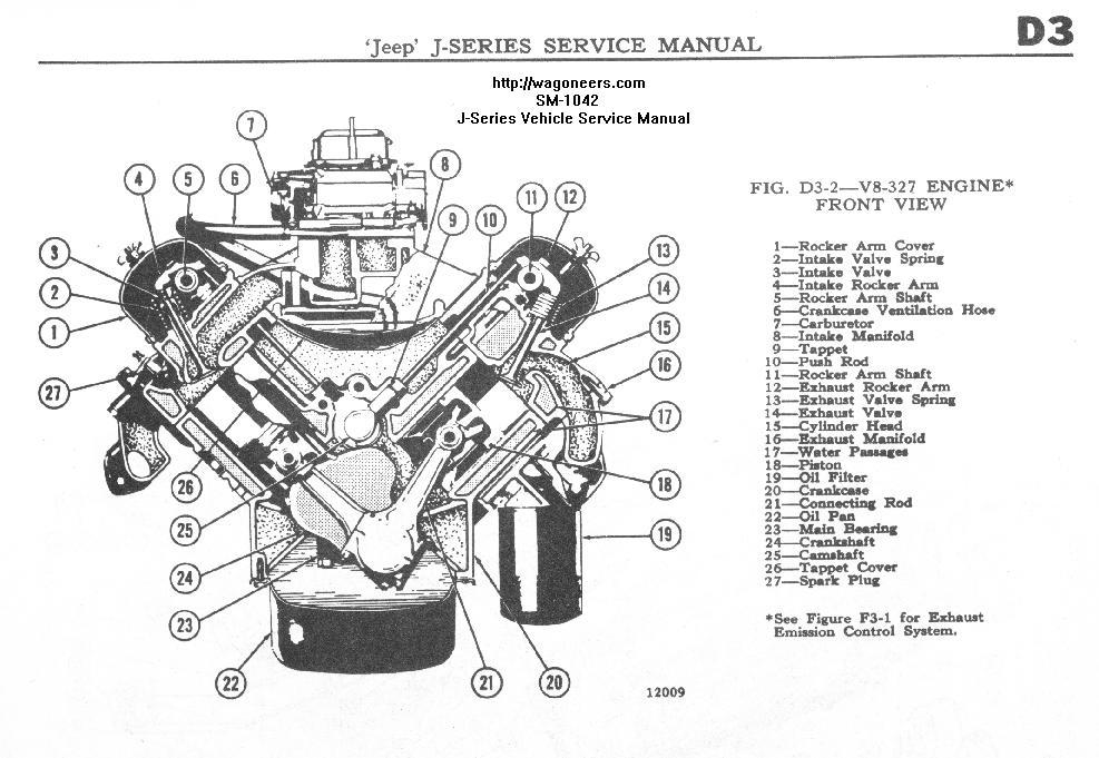 454 engine block diagram