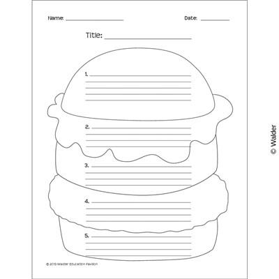 Hamburger Essay Template Walder Education