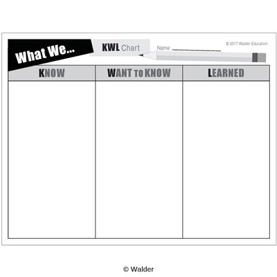 KWL Chart Walder Education