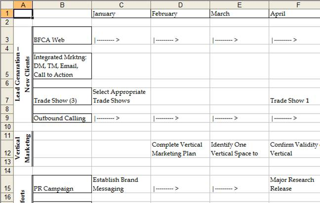 Annual Marketing Plan Template Organizing Your Marketing Plan on