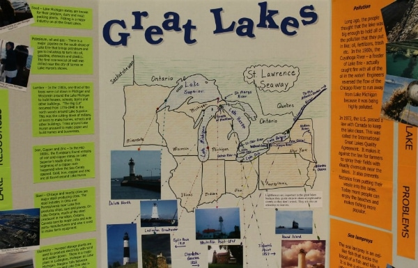 60 Geography Fair Project Ideas - Walking by the Way - project poster board