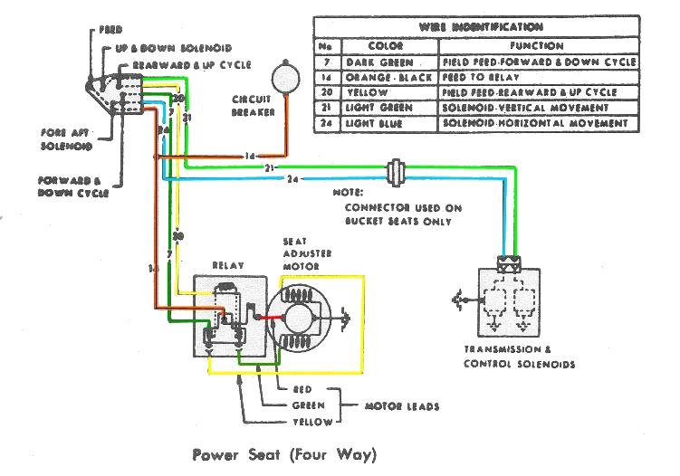 Pontiaccar Wiring Diagram circuit diagram template