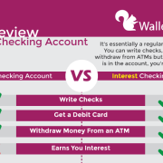 Interest-Checking-Account