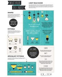 Interior Design Tips About How to Clean Your Lighting ...