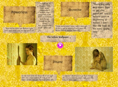 Download Research Paper On The Yellow Wallpaper Gallery