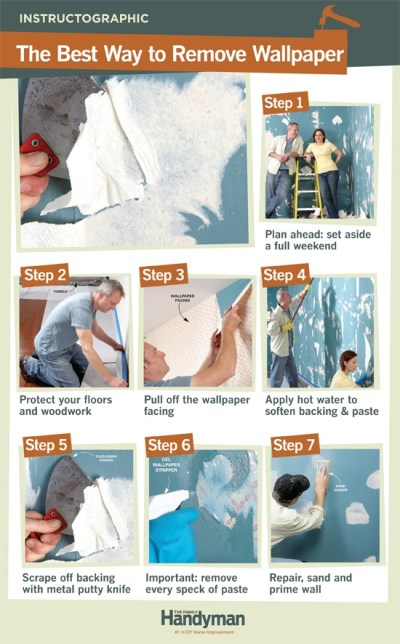 Download Best Way To Remove Wallpaper From Drywall Gallery