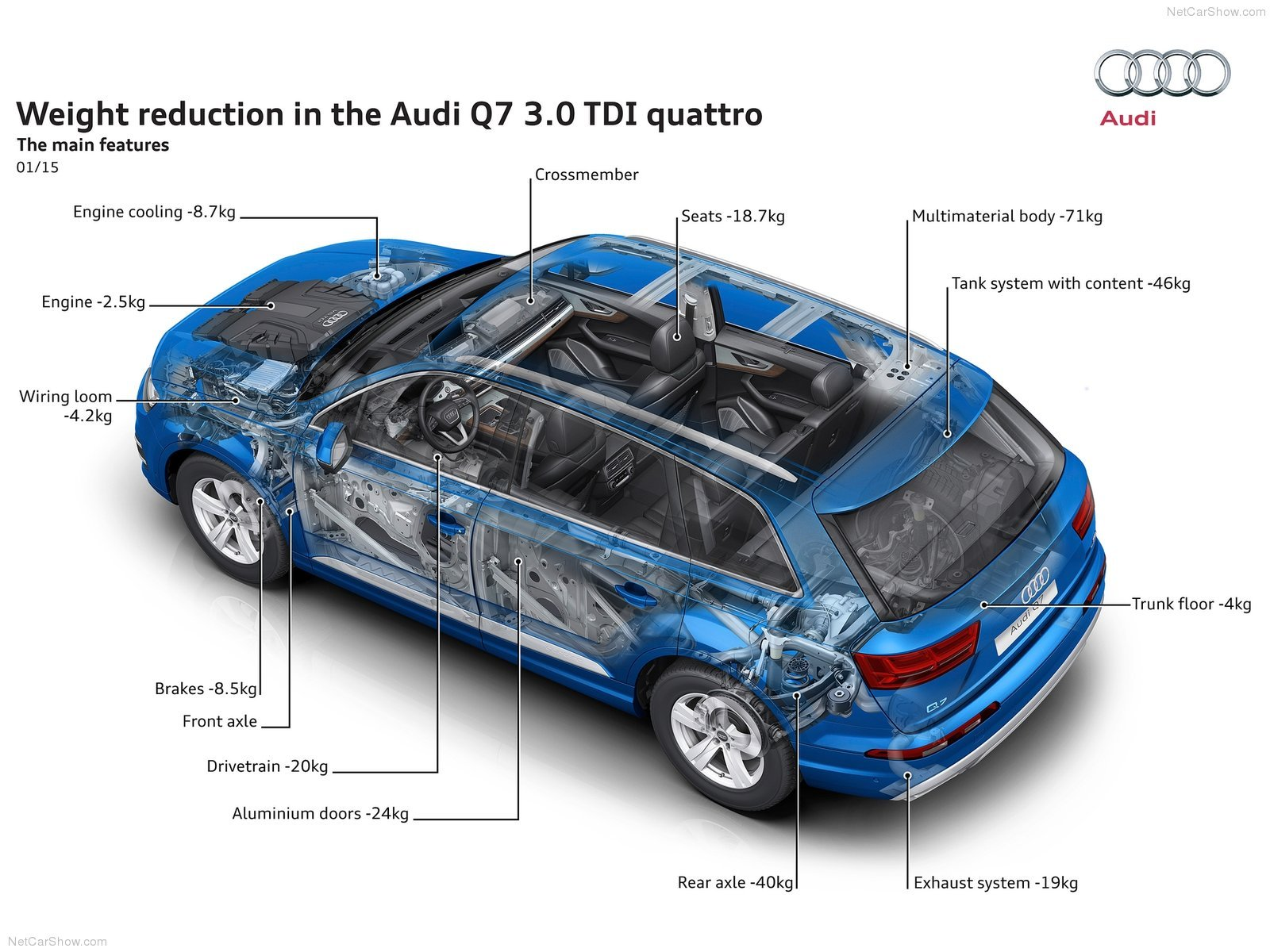 Audi Q7 Car Wallpaper Audi Q7 Cars Suv 2016 Cutaway Wallpaper 1600x1200