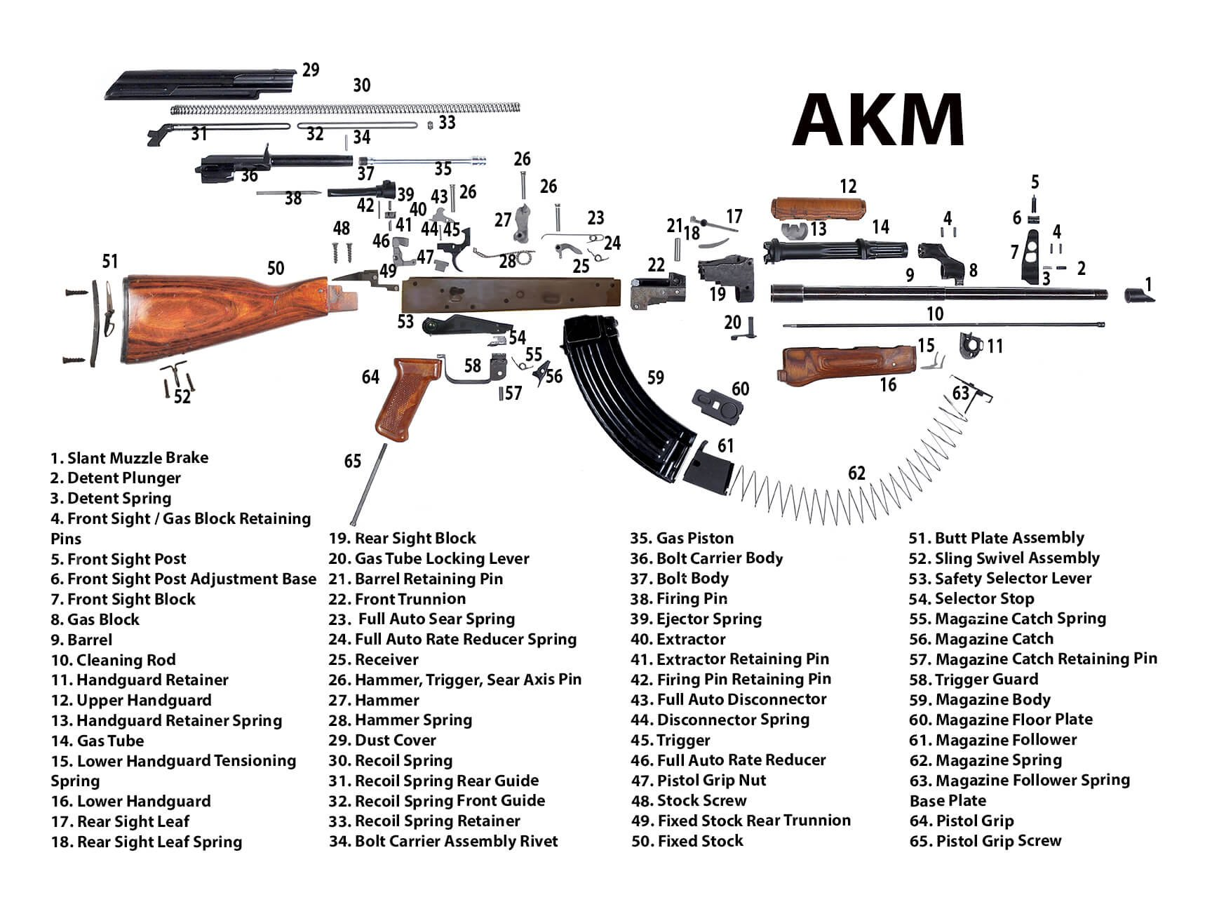 ak47 diagram ak47 parts diagrams