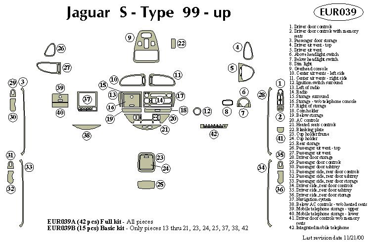 jaguar s type wood