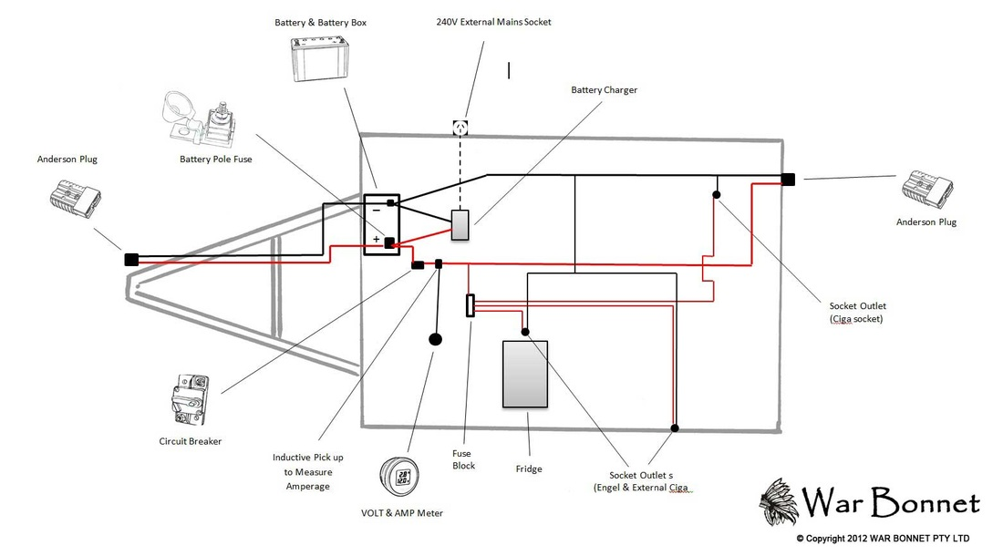 wiring diagram rcd 240v for a caravan