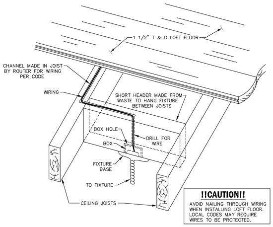 electrical wiring ceiling joists