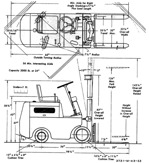 fork lift load center chart also nissan forklift parts diagram