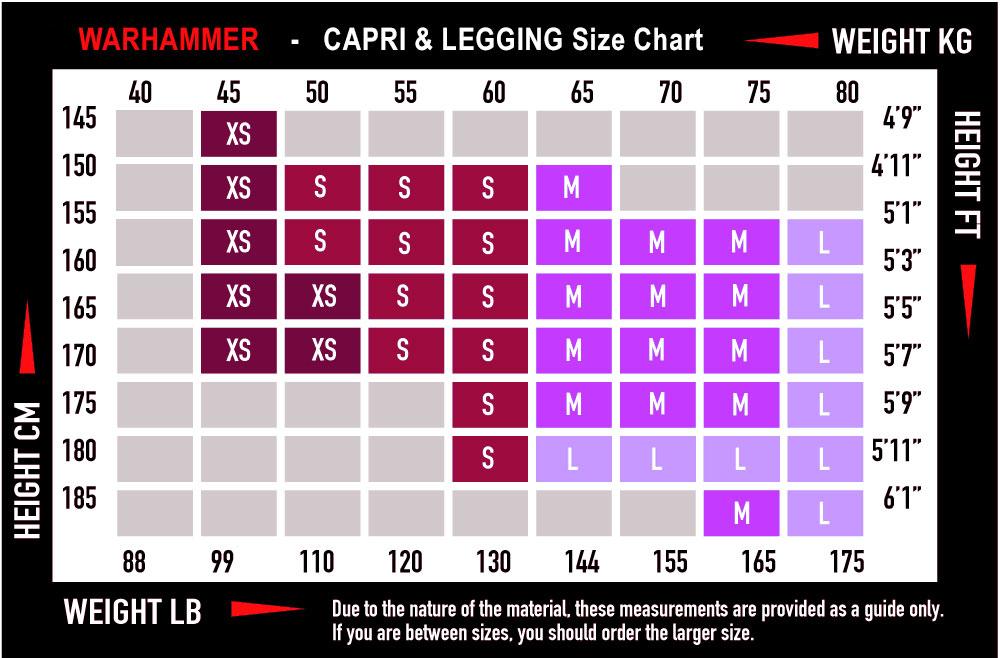 weight size chart - Erkaljonathandedecker