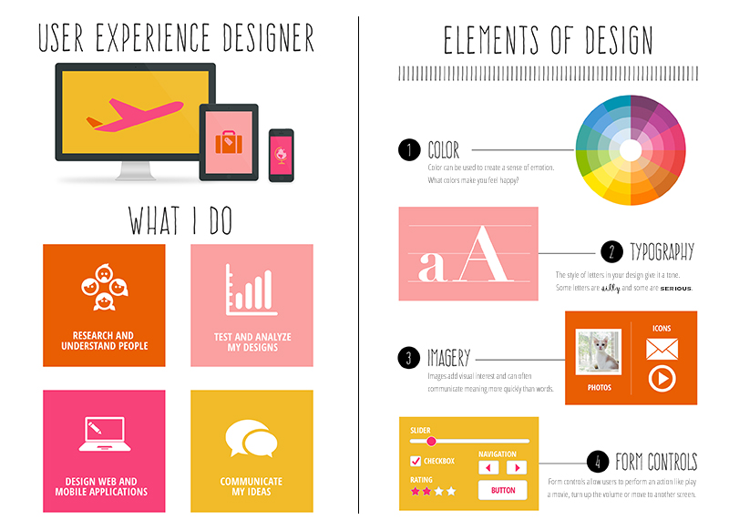 Tips and tools for teaching user experience and interface design to children