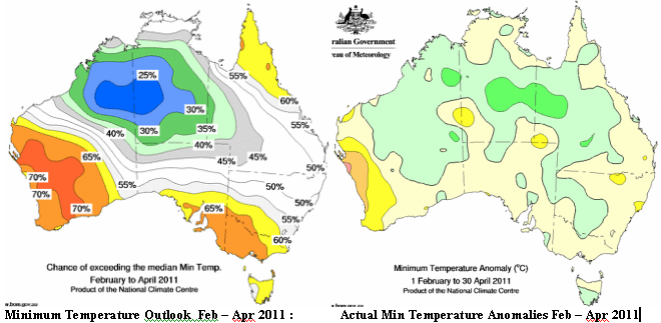 Min T Outlook Feb-Apr 2011