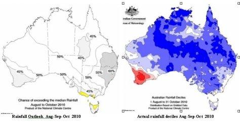 October quarter BoM rain prediction failure