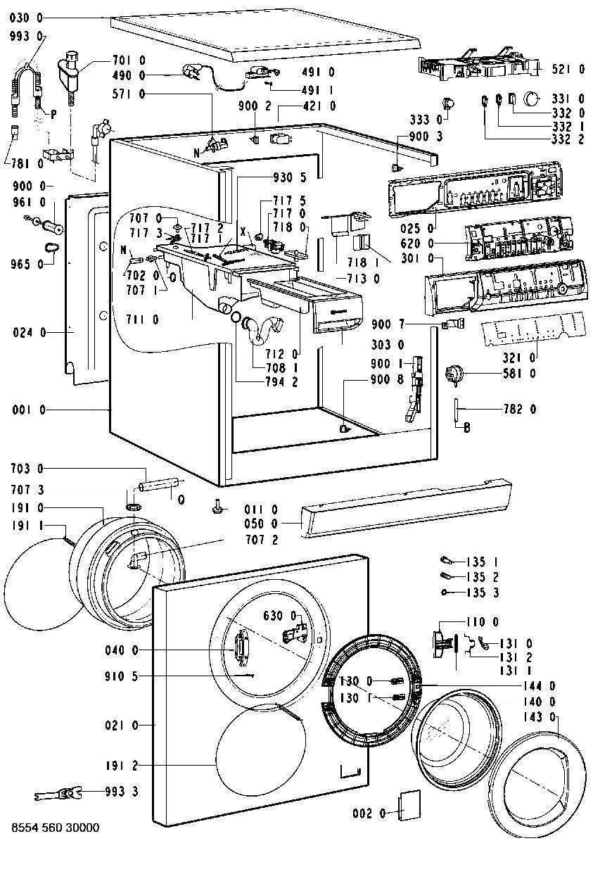 Gorenje Waschmaschine Fehler F7