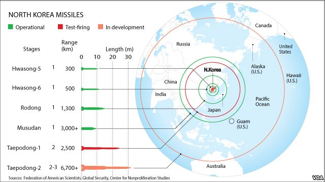 Map: This is how far those North Korean missiles can actually reach