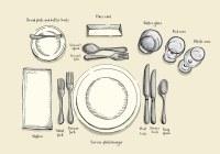 The rules for setting your holiday table (and why they ...