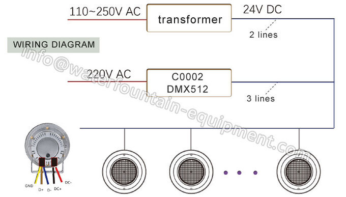Dmx512 Wiring Diagram Smart Car Diagrams, Pinout Diagrams, Internet