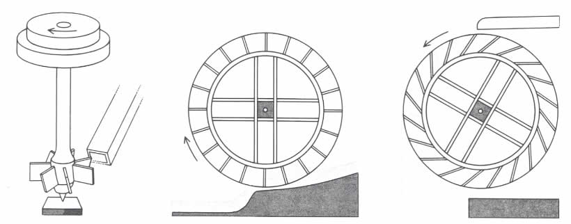 roman engineer diagram