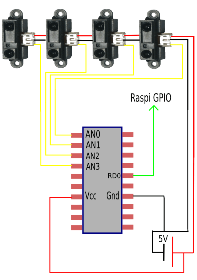 Diagram showing how the sensors are connected to the uC