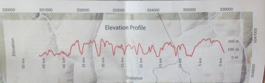 Elevation changes on the Fundy Footpath.