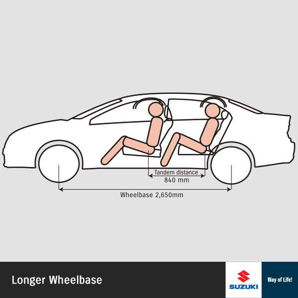 Suzuki Ciaz Longer Wheelbase