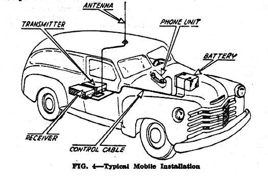 telephone transmitter
