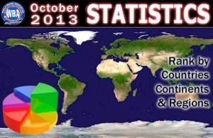 October 2013 Ranking Stats